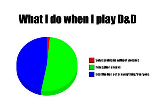 D&D memes 3